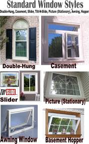 Awning Style Windows Exterior Decorating Window Styles Of Chester County By Mark Milanese