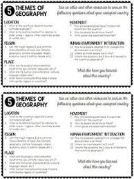 5 themes of geography acronym 5 themes of geography scenario sort cards geography definitions