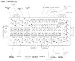 ford fusion fuse box wiring diagrams discernir net