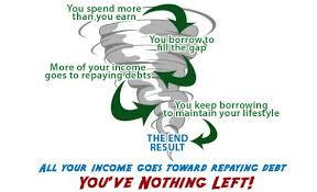 Debt Relief Options Explore Your Options Find Your Debt Management Where To Get Help Moneysavingexpert