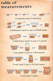 best 10 kitchen measurement conversions ideas on pinterest