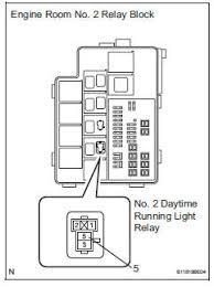 toyota rav4 service manual drl relay circuit data list active