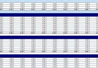 household expenses excel templates within spreadsheet for
