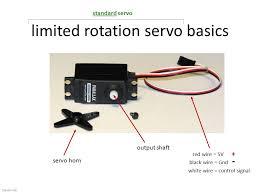 limited rotation servo basics david hall output shaft servo horn