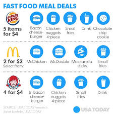 burger king heats up the fast food cheap deal war with mcdonald s