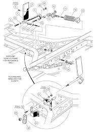 1998 1999 club car ds gas or electric club car parts u0026 accessories