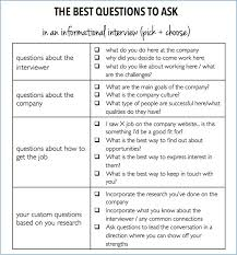 48 best resume images on pinterest resume ideas resume cover
