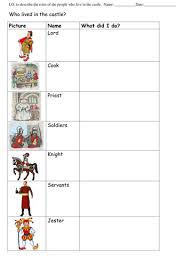 castle jobs powerpoint by ickle ezza teaching resources tes