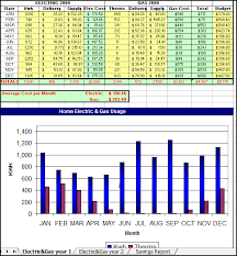 utility bill tracking and understanding