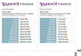 currency converter from usd to inr yahoo currency converter gets smart adds pocket guides