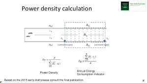 led light consumption calculator pls 2015 roadway lighting and the application of en13201 part 5