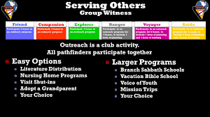 the pathfinder curriculum ppt video online download