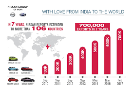 nissan finance australia contact number with love from nissan
