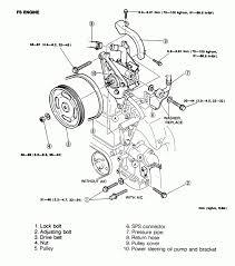 mazda mx3 fuse box diagram engine diagram and wiring diagram