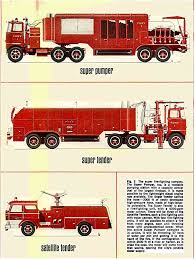 kenworth dixie 401 70 best fire equipment images on pinterest fire equipment