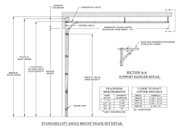 Overhead Door Clearance Overhead Door Lift Types For Overhead Door Tracks