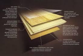 heavenly food safe plastic wood grain texture mat for floor and