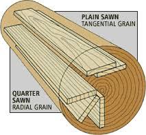 wood flooring cuts hardwood flooring grades grades of domestic