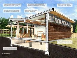 Sustainable Design Interior Sustainable Design For A New Elementary Design Ideas For
