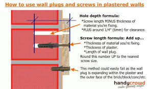 quick tip using wall plugs rawlplugs in a plastered wall