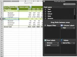 when to use pivot tables excel pivot tables analyze big data business insider