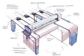 plattenaufteilmaschine technisches design - Technisches Design