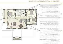 designing a house plan universal design house plan with regard to comfy house design 2018