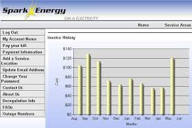 how much is electricity for a 2 bedroom apartment average electricity bill for 1 bedroom apartment average