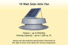 natural light energy systems natural light energy systems solar attic fan 10 watt