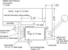 diy biesemeyer table saw fence the verysupercool universal t square fence system homemade tools