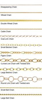 gold necklace types images Names of types of chains jewelry ideas pinterest jewelry jpg