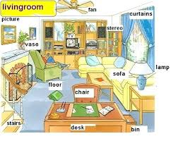 Living Room Furniture Names Bedroom Furniture Names In Excellent Living Room Furniture