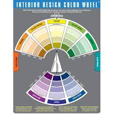 color wheel company interior design color wheel color wheel