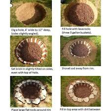 Diy Backyard Grill by Outdoor Fire Pit Build Your Own Backyard And Yard Design For Village