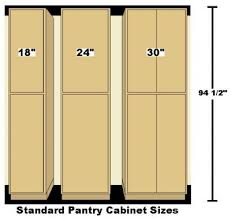 Pantry Cabinet Inch Pantry Cabinet With Kitchen Cabinet Sizes And - Kitchen pantry cabinet sizes