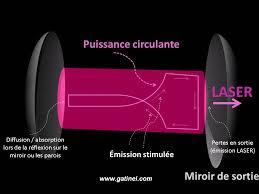 lade laser lification de la lumi礙re laser docteur damien gatinel