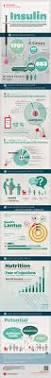 lexisnexis freeze online 7 best diabetes images on pinterest med nursing schools