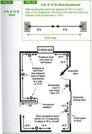 locate the cause of your dead lights and outlets great ideas and