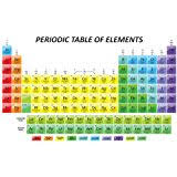 Royal Society Of Chemistry Periodic Table Buy The Royal Society Of Chemistry Periodic Table Wallchart 2012