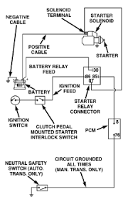 1997 chrysler town and country starting system component schematic