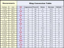 men ring size surprising ring size chart for men 22 in wedding rings for men