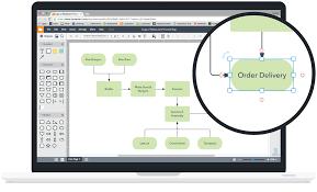 business process mapping software lucidchart