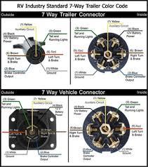 trailer 7 pin wiring diagram wiring diagram and schematic design