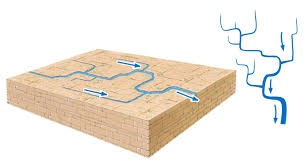 What Is Trellis Drainage Pattern Drainage Patterns Sa Geography