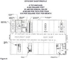 Auto Paint Shop Estimates by Working Designs Bodyshop Layouts Shop Business