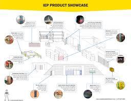 product match u2013 illinois engineered products