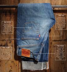 Used Jeans Clothing Line Why George Clooney Wears James Dean U0027s Pants U2013 Adweek