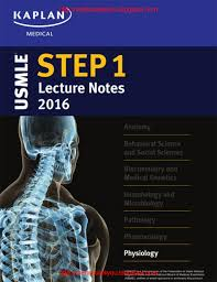 Human Anatomy In Pdf Human Anatomy Lecture Notes Gallery Learn Human Anatomy Image