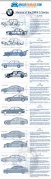 top 25 best bmw 3 series ideas on pinterest bmw bmw cars and