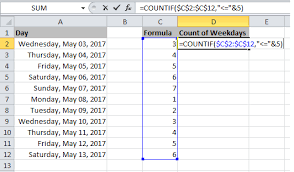 Count Number Of Words In Excel Count Number Of Weekdays From Date Column In Excel